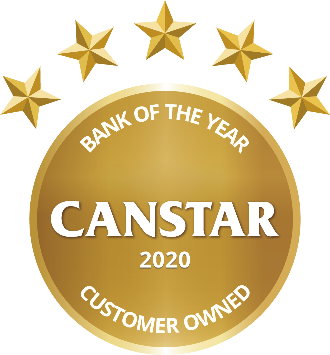 Cantsar Customer Owned Bank of The Year 2020